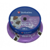 Verbatim 4,7 GB DVD+R lemez