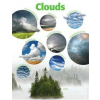 Clouds (chart)