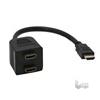 PRC HDMI elosztó