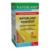 Naturland Vesevédő filteres teakeverék 25 g