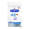 Hill's Prescription Diet Canine d/d kacsa & rizs - 12 kg