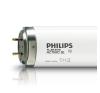 Philips 40 W 24