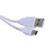 SANDBERG USB kábel, USB - miniUSB, 1,8m, SANDBERG