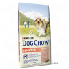 Dog Chow Purina Dog Chow Adult Sensitive lazac - 2 x 14 kg