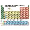 Stiefel Könyökalátét, kétoldalas, A3, STIEFEL Az elemek periódusos rendszere (VTKA306)