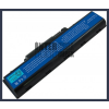 Acer eMachines E527