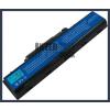 Acer eMachines E525