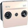 Schneider Electric UNICA ALLEGRO TV-R-SAT aljzat végzáró IP20 Elefántcsont MGU3.455.25 - Schneider Electric
