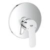 Grohe BauEdge falba épített egykaros zuhany csaptelep 29078000