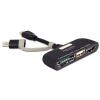 DELOCK csatlakozó szett 5 in 1, HDMI-vel