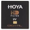 Hoya NDX16 szűrő 58 mm, PRO1 Digital