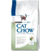 Nestle Cat Chow sterilized 1,5kg