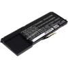 Powery Utángyártott akku Lenovo Thinpad Edge E420s 440128U