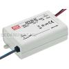 Mean Well 24V LED tápegység Mean Well APV-35-24
