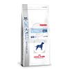 Royal Canin Mobility C2P+ MC25 2 kg