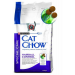 Cat Chow Purina Cat Chow Adult Hairball Controll Control 1,5kg