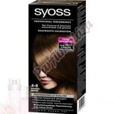 Syoss Classic Color Hajfesték hajfesték, színező