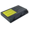 TPT-9010 Akkumulátor 4400 mAh
