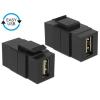 DELOCK Easy-USB F/F Keystone modul fekete