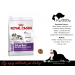 Royal Canin Száraz Kutyaeledel SHN Giant Starter Mother & Babydog - 15kg