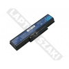 Acer AS07A41