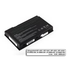 Acer Aspire 3614 laptop akkumulátor, új, gyárival megegyező minőségű helyettesítő, 8 cellás (4400mAh) acer notebook akkumulátor