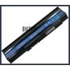 Acer Extensa 5220 Series