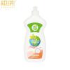 Bioright természetes mosogatószer-koncentrátum