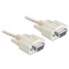 DELOCK Cable Serial 9pin female / female 3m (84169