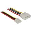 DELOCK Molex Power 4pin -> Floppy Power M/F tápkábel 0.4m