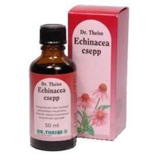 Dr. Theiss echinacea cseppek gyógyhatású készítmény