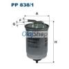 Filtron Üzemanyagszűrő (PP 838/1)