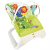 Fisher Price Hinta (0887961098808)