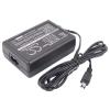 JVC LY21103-004C Hálózati töltő tápegység, adapter JVC utángyártott (AP-16U)