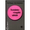 Karl Velhagen Színlátásvizsgáló táblák