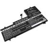 L15M4PC2 Laptop akkumulátor 6800 mAh