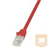 LogiLink patch kábel, Cat.6 U/UTP EconLine 5,00m piros