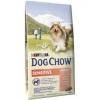 Nestle Dog Chow sensitive 14Kg