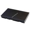 Powery Acer TravelMate 2493WLMi 14,8Volt
