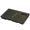 Powery Acer TravelMate 5520 5200mAh