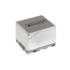 Powery Utángyártott akku Panasonic PV-GS31 1440mAh panasonic videókamera akkumulátor