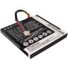 Powery Utángyártott akku Texas Instruments típus 541383800002-G0511