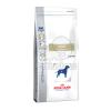 Royal Canin Fibre Response Dry FR 23 2 kg