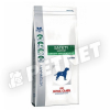Royal Canin Satiety Weight Management Canine 1,5kg