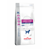 Royal Canin Skin Care Adult Small Dog SKS 25 2 kg