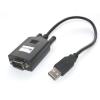 SANDBERG USB ->Serial kábel (9 pin)