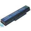 Titan energy TitanEnergy Acer AS07A31 11,1V 5200mAh utángyártott akku