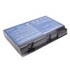 utángyártott Acer TravelMate 2492WLMi Laptop akkumulátor - 4400mAh