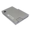utángyártott Dell Latitude D530 Laptop akkumulátor - 4400mAh