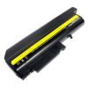 utángyártott Lenovo Thinkpad R51e, R51p Laptop akkumulátor - 6600mAh